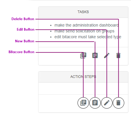 mybitacore_tasks_asction_steps